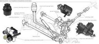 steering-